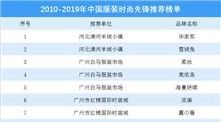 2010-2019年中国服装时尚先锋推荐榜单出炉(附全榜单)