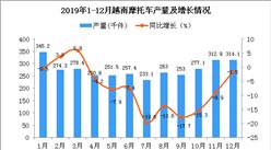 2019年越南摩托车产量为3259.6千件 同比下降8.1%