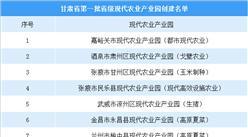 甘肅第一批省級現代農業產業園創建名單出爐:共18個園區入選(附名單)