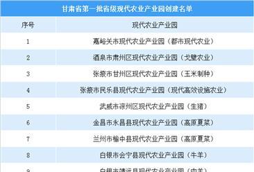 甘肃第一批省级现代农业产业园创建名单出炉:共18个园区入选(附名单)