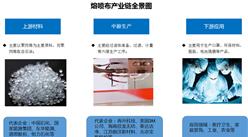 市监局向8省市发函开展熔喷布价格调查   熔喷布价格高涨或迎拐点(附产业链)