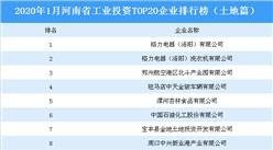 產業地產投資情報:2020年1月河南省工業投資TOP20企業排名(土地篇)