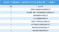 產業地產投資情報:2020年1月湖南省工業投資TOP20企業排名(土地篇)
