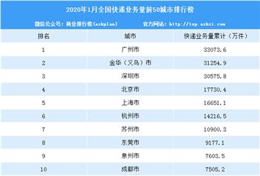 2020年1月全国快递量top50城市排行榜:广州第一 3.31亿件(附排名)