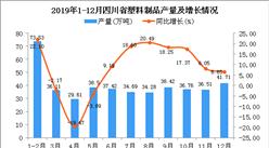 2019年四川省塑料制品产量为448.85万吨 同比增长11.48%