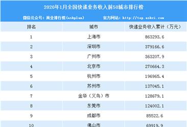 2020年1月全国快递收入城市排名:上海遥遥领先(top50)