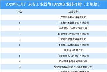 產業地產投資情報:2020年1月廣東省工業投資top20企業排名(土地篇)