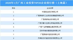 產業地產投資情報:2020年1月廣西工業投資TOP20企業排名(土地篇)