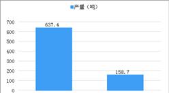 疫情背景下重庆市春茶产销情况分析:鲜叶收购价格同比总体稳定