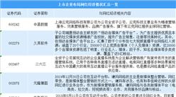 网红经济概念成资本新风口  上市公司纷纷布局网红赛道(附企业布局信息)