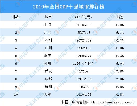 gdp图_2020年第一季度GDP什么公布一图看懂3月主要经济指标