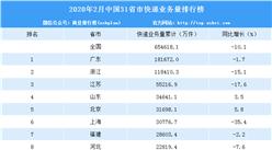 2020年2月全国31省市快递业务量排行榜:广东、浙江超10亿件(附排名)