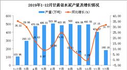 2019年甘肃省水泥产量为4409.48万吨 同比增长14.62%