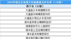2020年青海省乡村旅游重点村拟认定名单出炉:共135家入选(附名单)