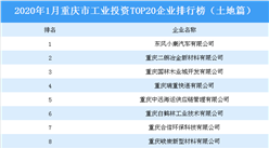 产业地产投资情报:2020年1月重庆市工业投资TOP20企业排名(土地篇)