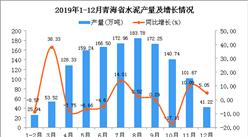 2019年青海省水泥产量为1339.78万吨 同比下降11.06%