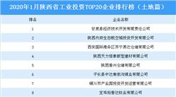 產業地產投資情報:2020年1月陜西省工業投資TOP20企業排名(土地篇)