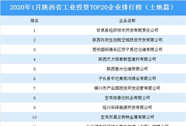 产业地产投资情报:2020年1月陕西省工业投资top20企业排名(土地篇)
