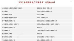 2020年中国商业地产百强企业出炉:除了万达还有哪些企业上榜(图)