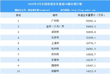 2020年2月全国快递量top50城市排行榜:广州稳居第一(附排名)