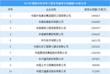2019年中国对外承包工程企业新签合同额排行榜(TOP100)