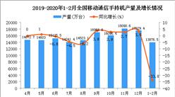 2020年1-2月全国手机产量统计数据分析