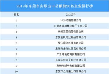 2019年度东莞市实际出口总额前20名企业排行榜:华为终端有限公司第一(图)