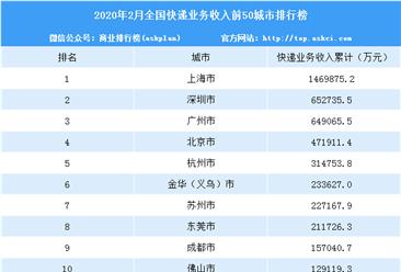 2020年2月全国快递收入城市排名:上海/深圳/广州前三(top50)