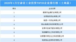 產業地產投資情報:2020年1月甘肅省工業投資TOP20企業排名(土地篇)