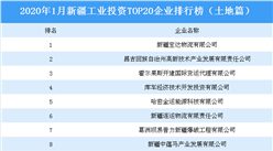 產業地產投資情報:2020年1月新疆工業投資TOP20企業排名(土地篇)