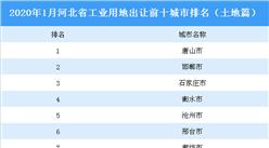 产业地产投资情报:2020年1月河北省工业用地出让前十城市排名(土地篇)
