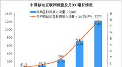 數據中心行業前景光明:三大因素驅動行業發展(圖)