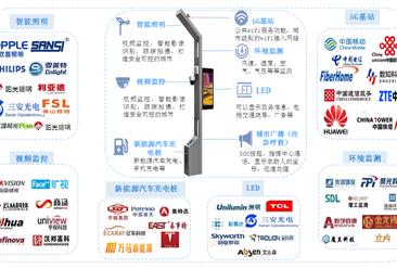 智慧路燈行業前景廣闊 2020年智慧路燈行業產業鏈全景圖分析(圖)