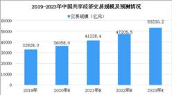 疫情下共享經濟逆勢增長 2020年中國共享經濟行業市場規模預測(圖)