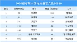 2020福布斯中国内地最富女性TOP10:碧桂园杨惠妍第一(图)