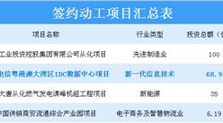 中國電信大灣區數據中心在廣州動工 項目總投資額達68.9億