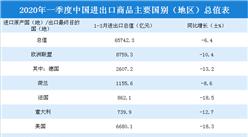 东盟成我国第一大贸易伙伴 一季度中国对东盟进出口总值同比增长6.1%