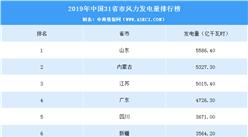 2019年全国31省市风力发电量排名:山东、内蒙古、江苏前三(附榜单)