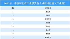 2020年一季度河北省产业投资前十城市排名(产业篇)