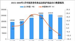 2020年1季度中国美容化妆品及洗护用品出口量同比下降9.1%