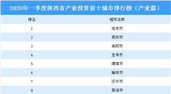 2020年一季度陕西省产业投资前十城市排名(产业篇)