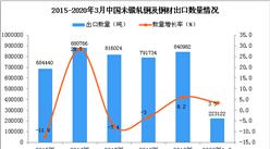 2020年1季度中国未锻轧铜及铜材出口量同比增长3.5%