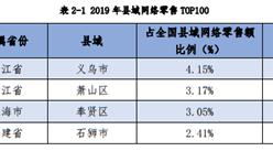 2019年县域网络零售TOP100排行榜