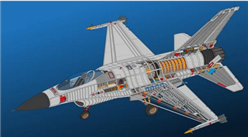 """航空發動機是飛機的""""心臟"""" 2020年全球民用航空發動機市場競爭格局分析"""