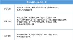 浙江2020年省级特色小镇申报:嘉兴市特色小镇名单一览(附表)