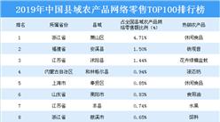 2019年县域农产品网络零售TOP100排行榜