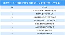 2020年1-4月福建省投資拿地前十企業排行榜(產業篇)