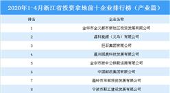 2020年1-4月浙江省投資拿地前十企業排行榜(產業篇)