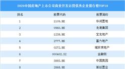 2020中国房地产上市公司商业开发运营优秀企业排行榜TOP10:华润置地第一(图)