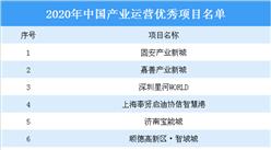 2020年中國產業運營優秀項目名單出爐:共11個項目上榜(附詳細名單)